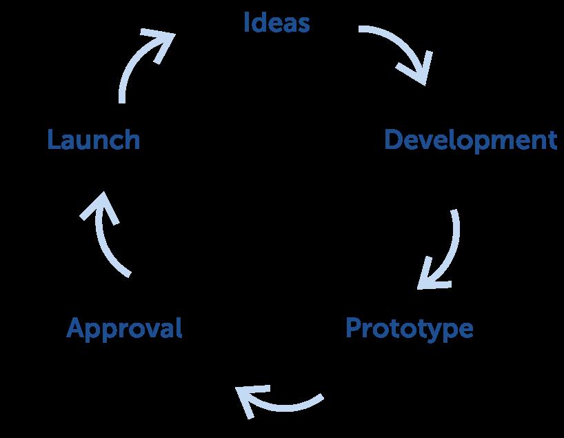 Grafica Partner Estratégico